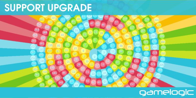 SupportUpgrade